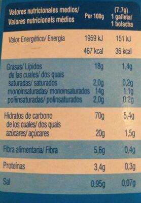 Tuestis spiderman - Información nutricional - es