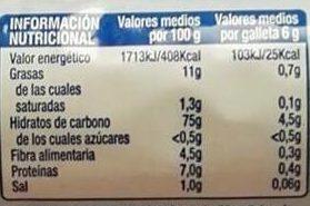 Galletas María 0% azúcares Selecta - Información nutricional
