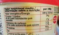 Crema de Camembert - Informació nutricional - fr