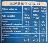 Leche UHT Semidesnatada - Información nutricional