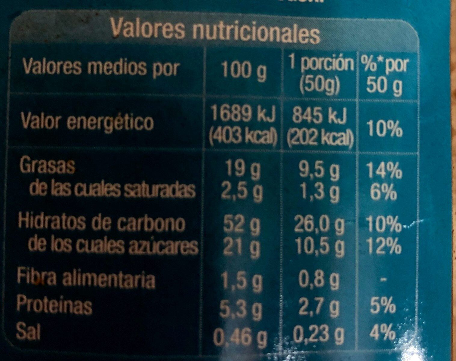 Bizcocho yogur - Nutrition facts - es