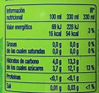 Kas Manzana - Nutrition facts - es