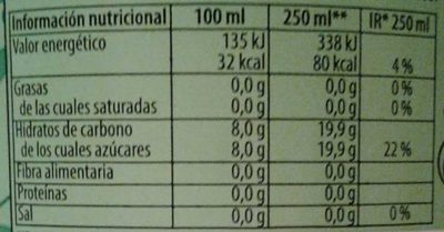 Kas Manzana - Información nutricional