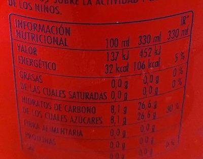 Bitter Kas - Informations nutritionnelles
