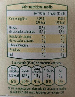 AOVE - Informations nutritionnelles - es