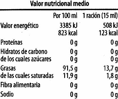"Aceite de oliva virgen extra ""Dintel"" Origen Montes de Toledo - Informations nutritionnelles"