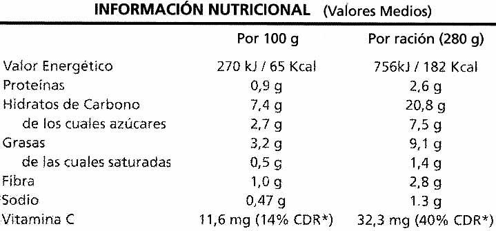 Pimientos del piquillo rellenos de verduras - Información nutricional - es