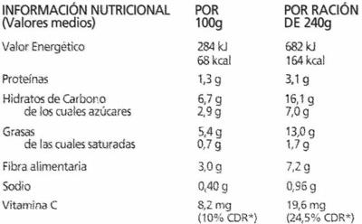 Pisto de verduras sin gluten - Información nutricional