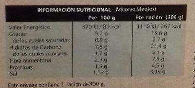 Judías verdes con patatas - Información nutricional