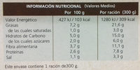 Menestra de verduras - Nutrition facts