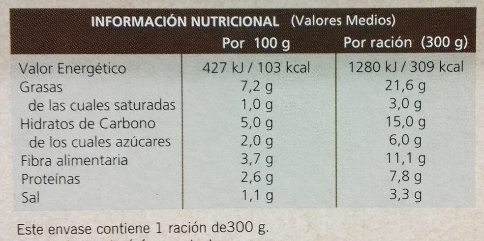 Menestra de verduras - Información nutricional - es
