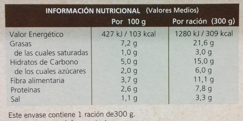 Menestra de verduras - Informations nutritionnelles - es