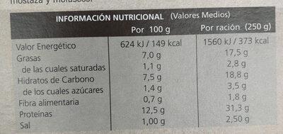 Pollo al ajillo con patatas asadas - Informació nutricional