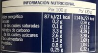 Tomate pelado entero - Nutrition facts