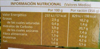 Crema de Verduras y Hortalizas - Informations nutritionnelles