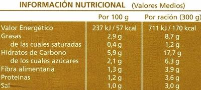 Crema de verduras y hortalizas - Nutrition facts