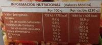 Ensalada de quinoa - Informació nutricional - es