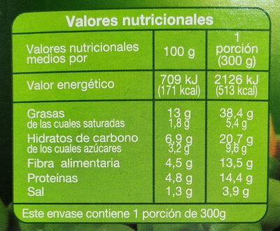 Guisantes con jamón - Informació nutricional - es