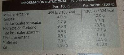 Albóndigas de pollo - Informació nutricional