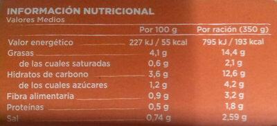 Crema ecologica de calabaza - Informations nutritionnelles - es