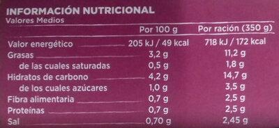 Crema ecologica de calabacin - Informations nutritionnelles - es