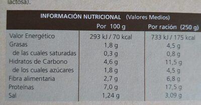 Bocados veggie con tomate y pimientos - Informations nutritionnelles - es