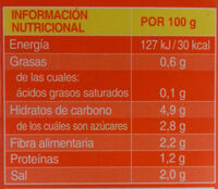 Salsa pimienta tabasco - Información nutricional