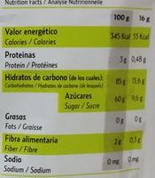 Mangue - Informations nutritionnelles