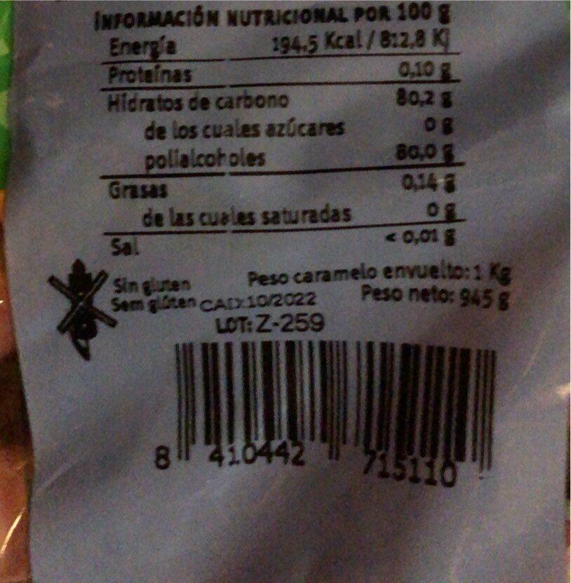 Caramelos sin azúcar - Nutrition facts - ca