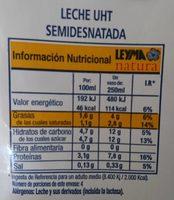 Leche semidesnatada de vaca - Información nutricional