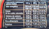 Salchicha cocida ahumada - Informació nutricional