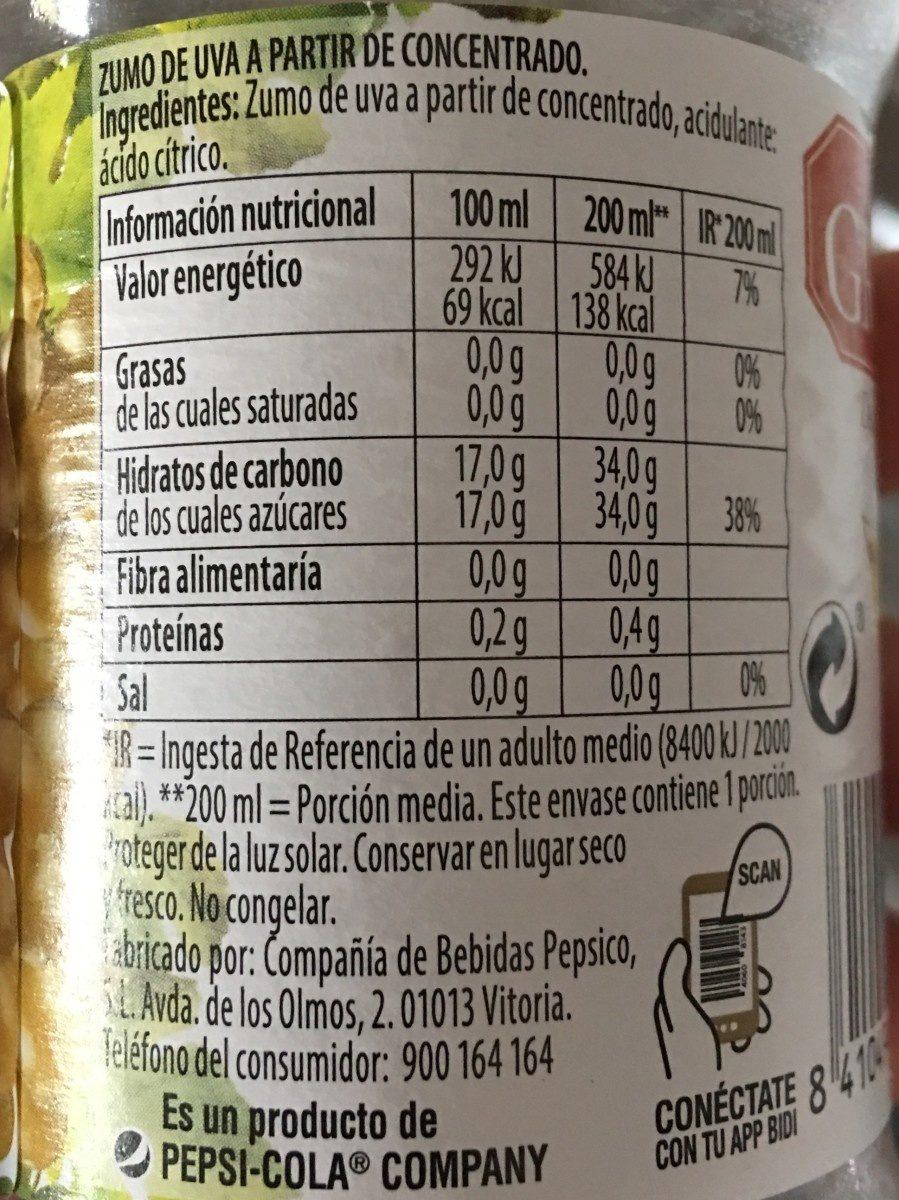 Zumo de uva - Ingredients - fr