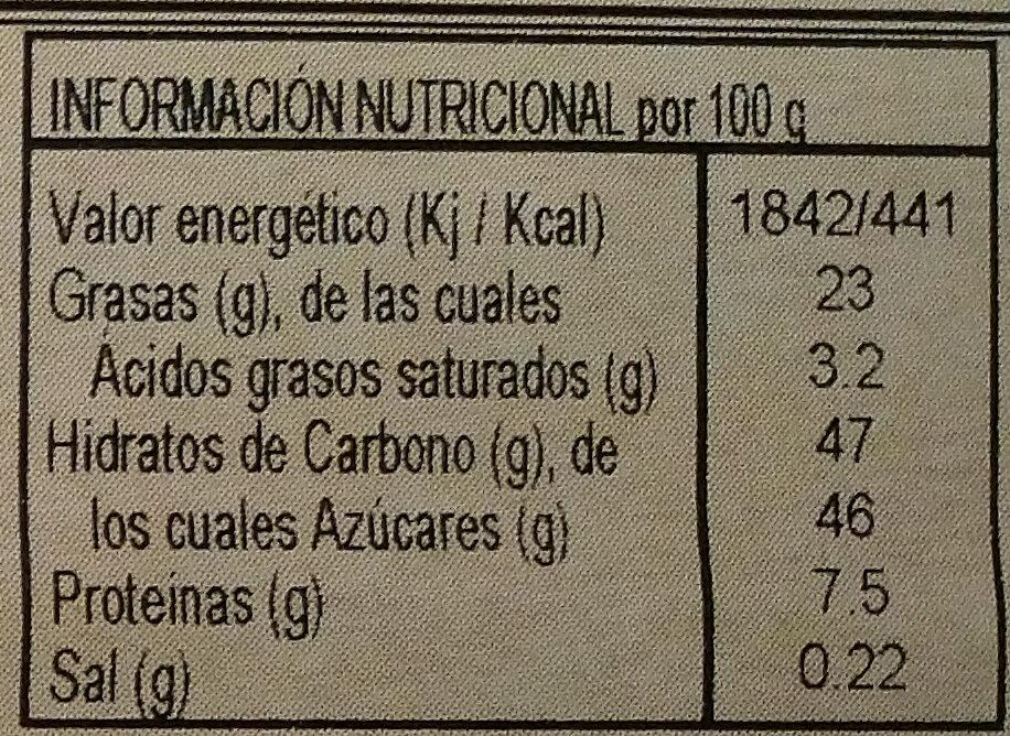 Turro yema Taronja - Información nutricional - es