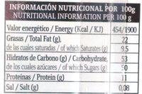 Turrón - Información nutricional