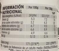 Cuajada - Nutrition facts - es