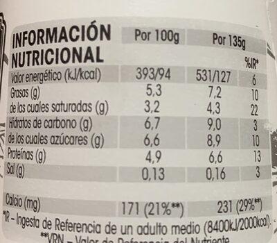 Cuajada - Nutrition facts