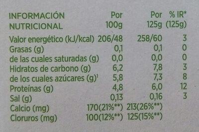 Bífidus desnatado m.g. azúcar añadido con frutos - Información nutricional - es