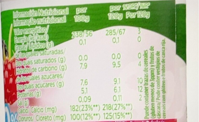 Bífidus desnatado cremoso m.g. sabor frutos silvestres - Nährwertangaben - es