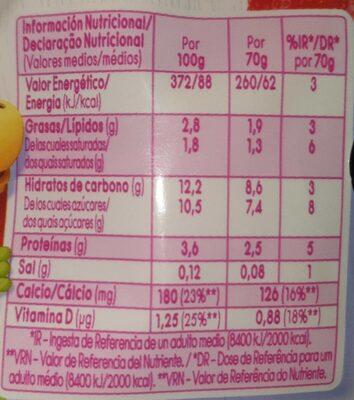 Danonino - Nutrition facts