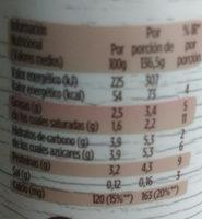 Kefir - Información nutricional