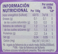 Gelatina de yogur - Información nutricional - es
