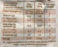 Danonino ecológico fresa, manzana y plátano - Nutrition facts