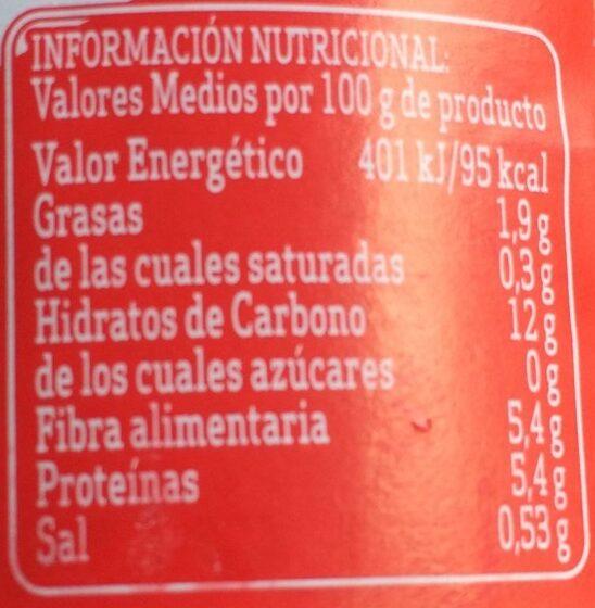 Garbanzos - Informations nutritionnelles