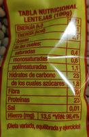 Lentejas tipo Lanzarote - Información nutricional