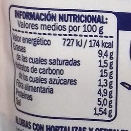 Alubias, Bulgur y verduras - Nutrition facts - es