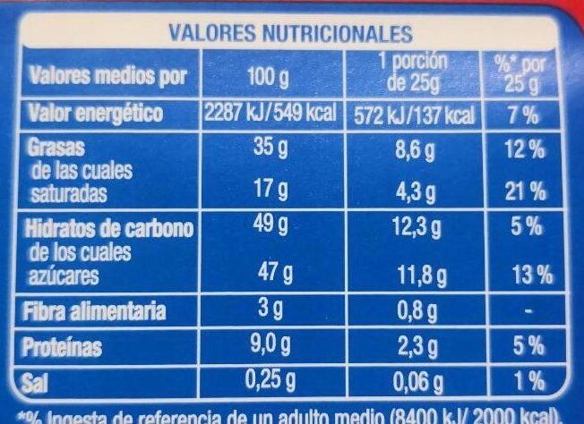 Chocolat au lait avec des amendes - Nutrition facts