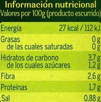 Coles de bruselas - Informations nutritionnelles