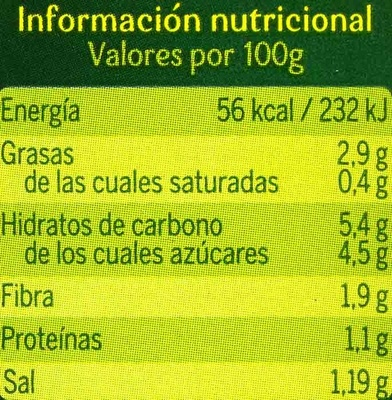 Piperrada - Informations nutritionnelles
