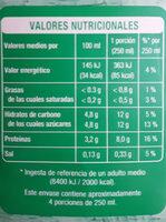 Leche UHT desnatada - Informations nutritionnelles - es