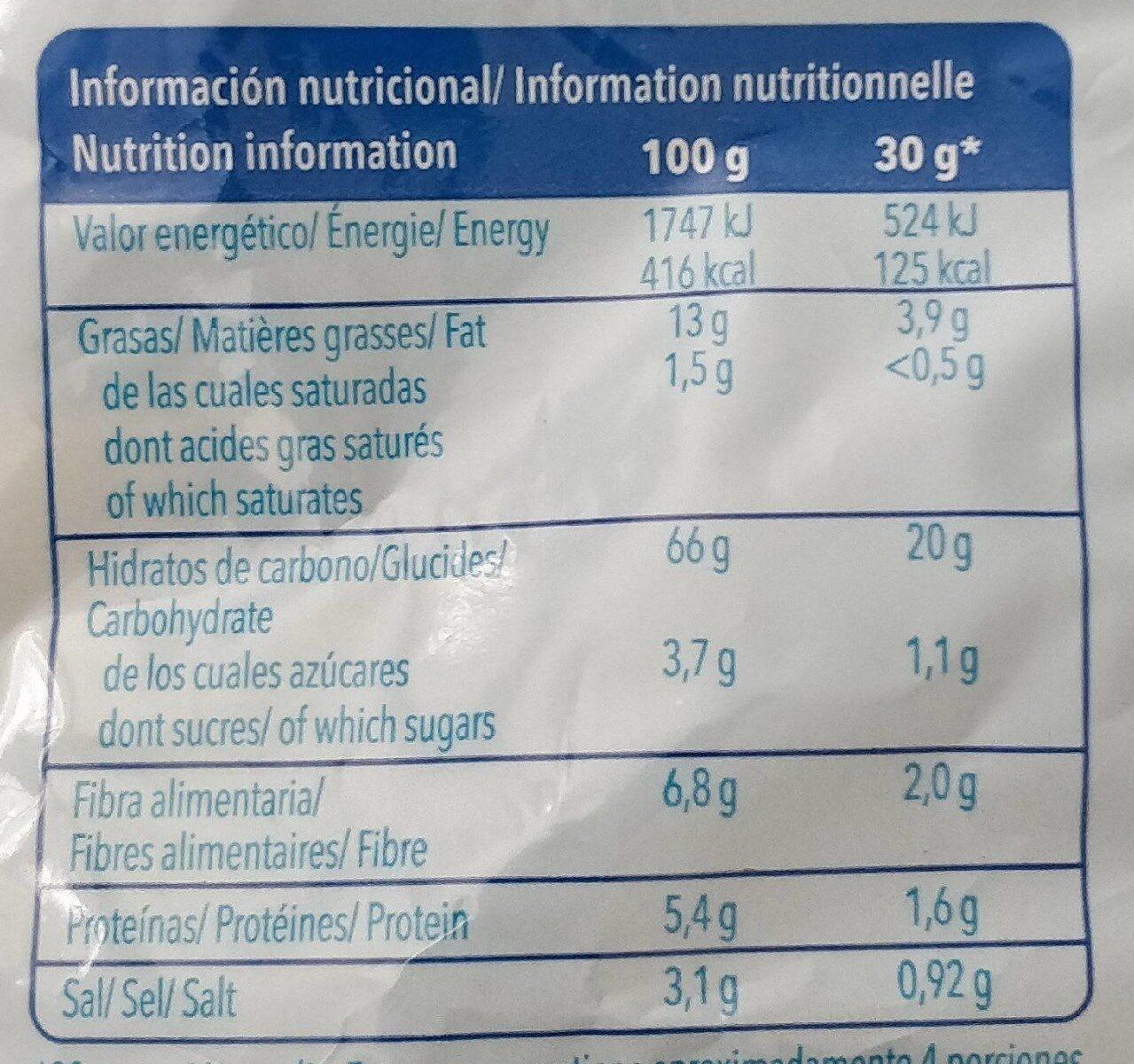 Ligeras [Albahaca] - Información nutricional - fr
